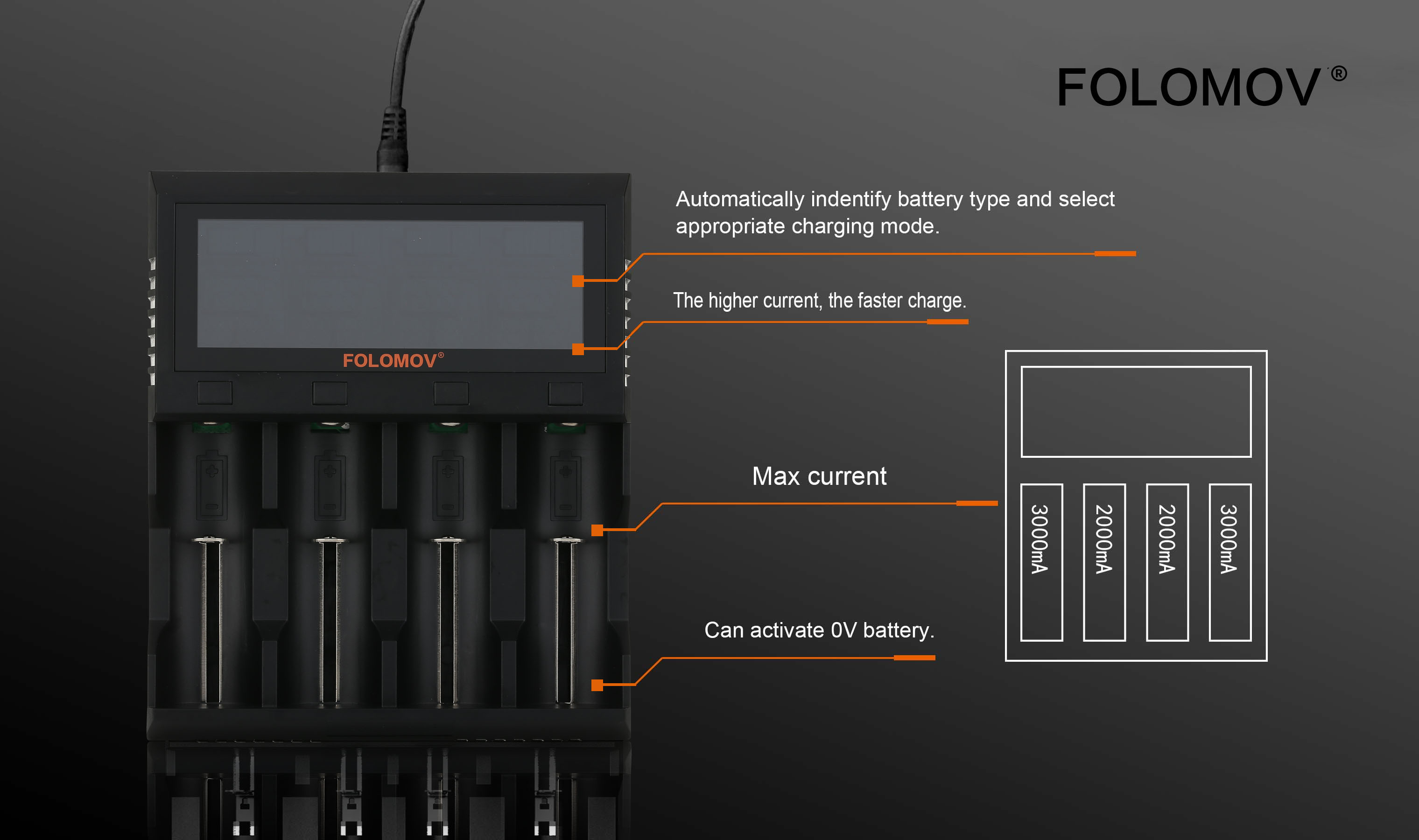 Folomov A4 Smart Quick Charger with LCD Screen