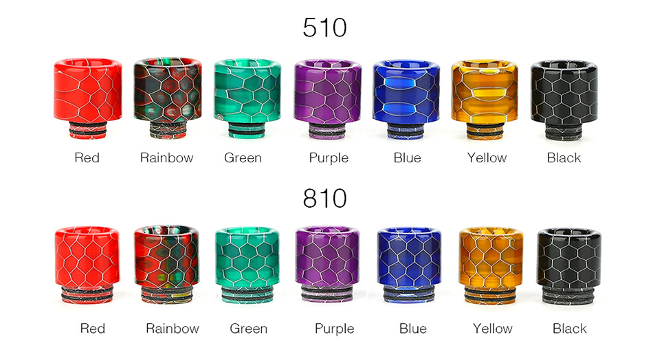 510810 Multi-functional Resin Drip Tip