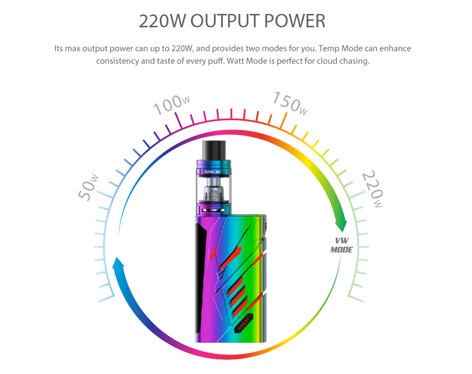 220W SMOK T-Priv TC Kit dengan TFV8 Big Baby W / O Battery