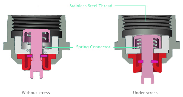 Spring connector