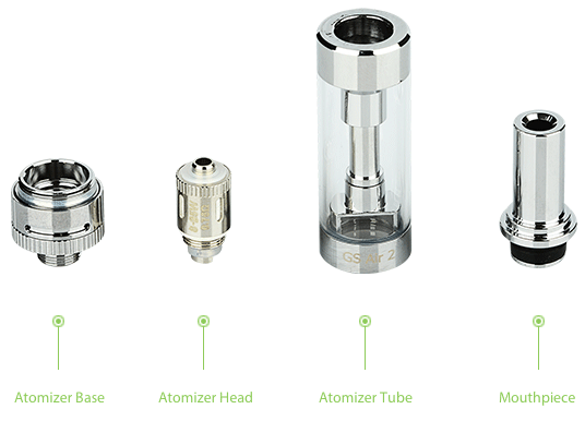 Eleaf GS-Air 2 Dual Coil Airflow Adjustable Atomizer - 2ml