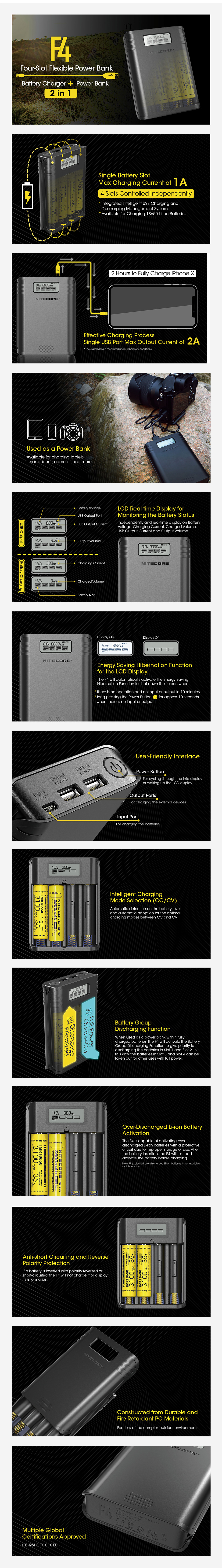 Nitecore F4 4-Slot 18650 Quick Charger with LCD Screen